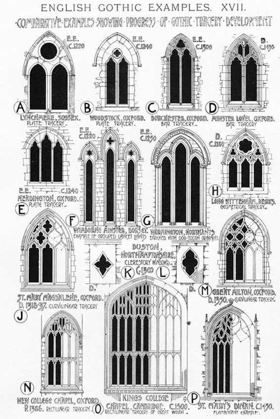 English Gothic Mouldings - History of Architecture